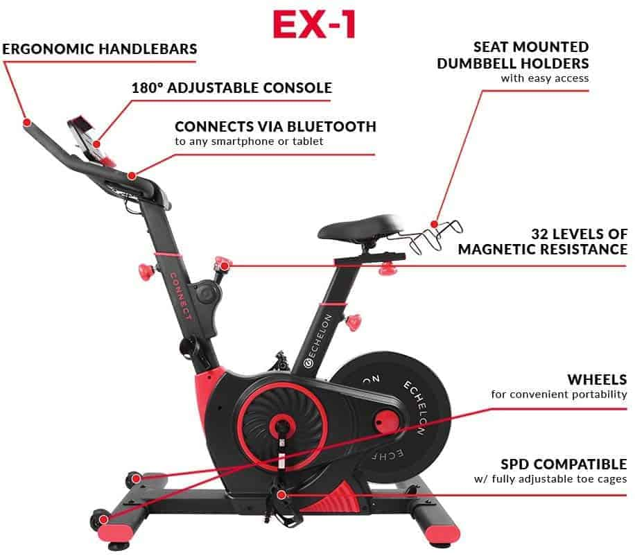 echelon smart connect bike EX1